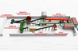 20,000 ton Organic Fertilizer Disc Granulation Production Line