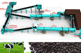 High- Output Cow Manure Organic Fertilizer Granulation Production Line