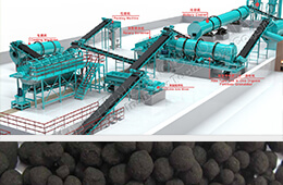 How to Build Organic Fertilizer equipment Production Line?-Bio organic fertilizer production