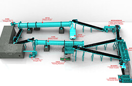 Modern New Type Organic Fertilizer Production Line
