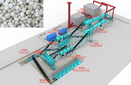 The Details Display of 50,000 Tons Compound Fertilizer Processing Plant- Rotary Drum Granulation Production Line