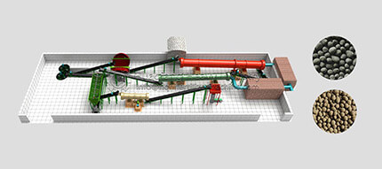 Organic Fertilizer Disc Granulation Production Line